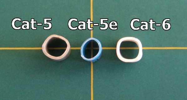 Cat 5 cat-5e cat-6 examples